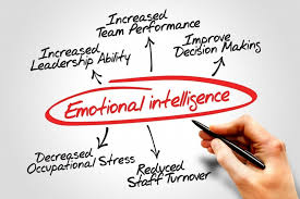 Exploring Emotional Intelligence